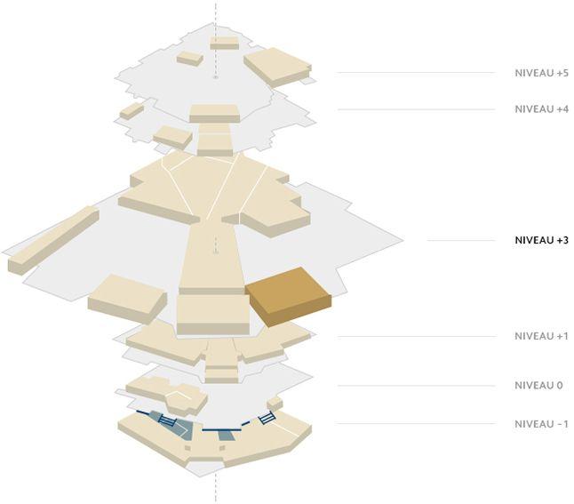 Plan du Palais - Salle Bazin