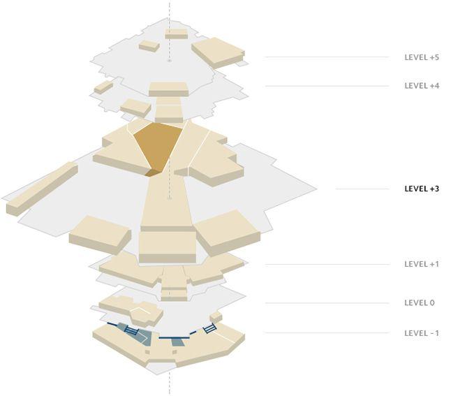 Plano del Palais - Sala de conferencia de prensa