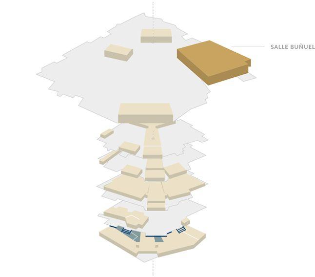 plan niveau 5