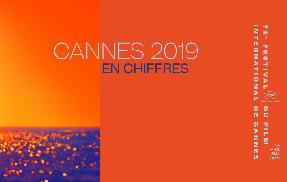Cannes 2019 en cifras