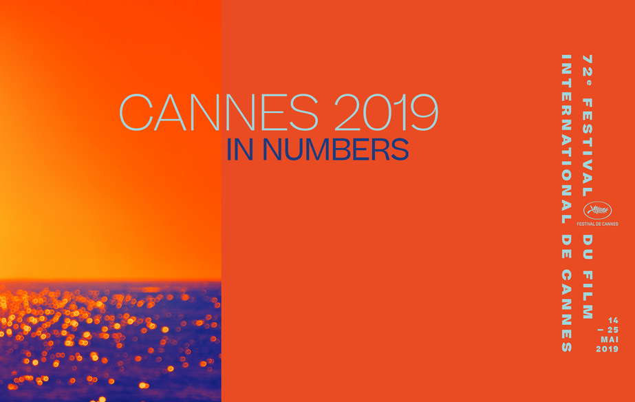 Cannes 2019 in numbers